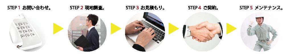 otoiawase_step