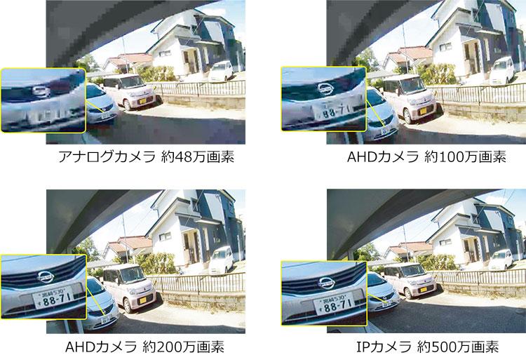 目的に合った画素数の防犯カメラを選ぶ
